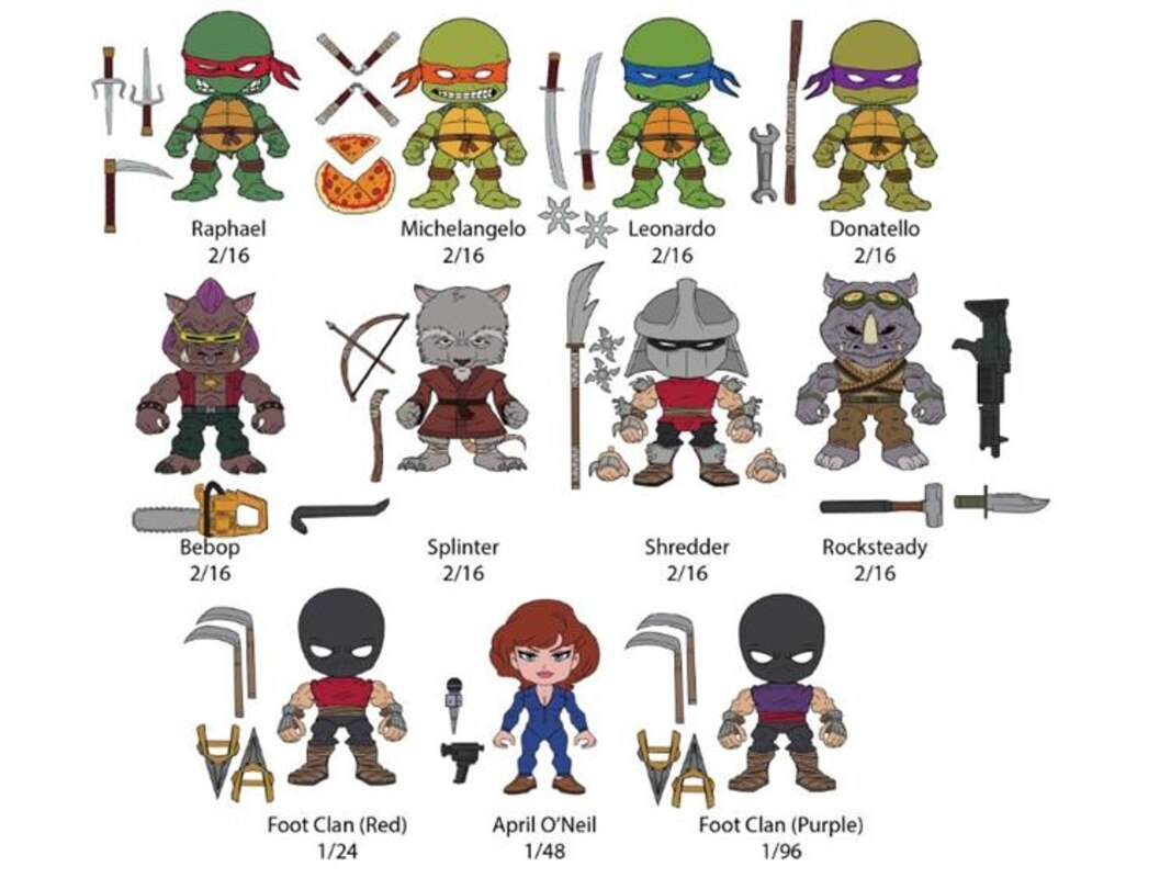черепашки ниндзя персонажи и имена