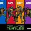 New Kevin Eastman Designed 1/6 Teenage Mutant Ninja Turtles Figure Images From Threezero